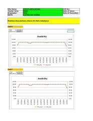 HCR089_2G_NPI_ STB271-DCS-Ukindo_Alarm RX Path Imbalance_20140507.xlsx