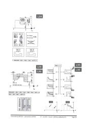 cycle Tournage.pdf