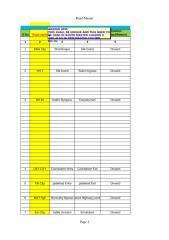 Master Data in Excel Format Final-08_01_2014-sample.xls