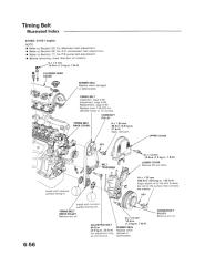 1992-1995 Honda Civic SOHC Timing Procedure.pdf