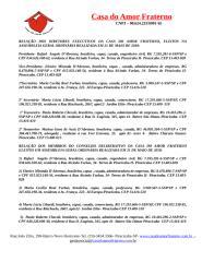 RELAÇÃO DE DIRETORIA.doc