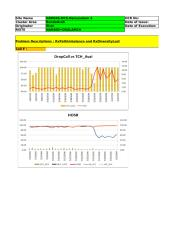 HCR105_2G_NPI_NAD046-DCS-Darussalam 2_RxPathImbalance-RxDiversityLost_20140604.xlsx