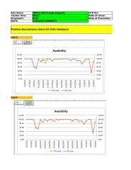 HCR088_2G_NPI_ STB041-DCS-Kwala Begumit_Alarm RX Path Imbalance_20140507.xlsx