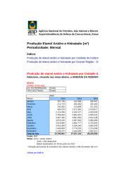 Producao-de-Etanol-m3.xls
