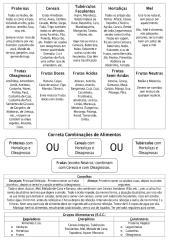 combinação de alimentos.pdf